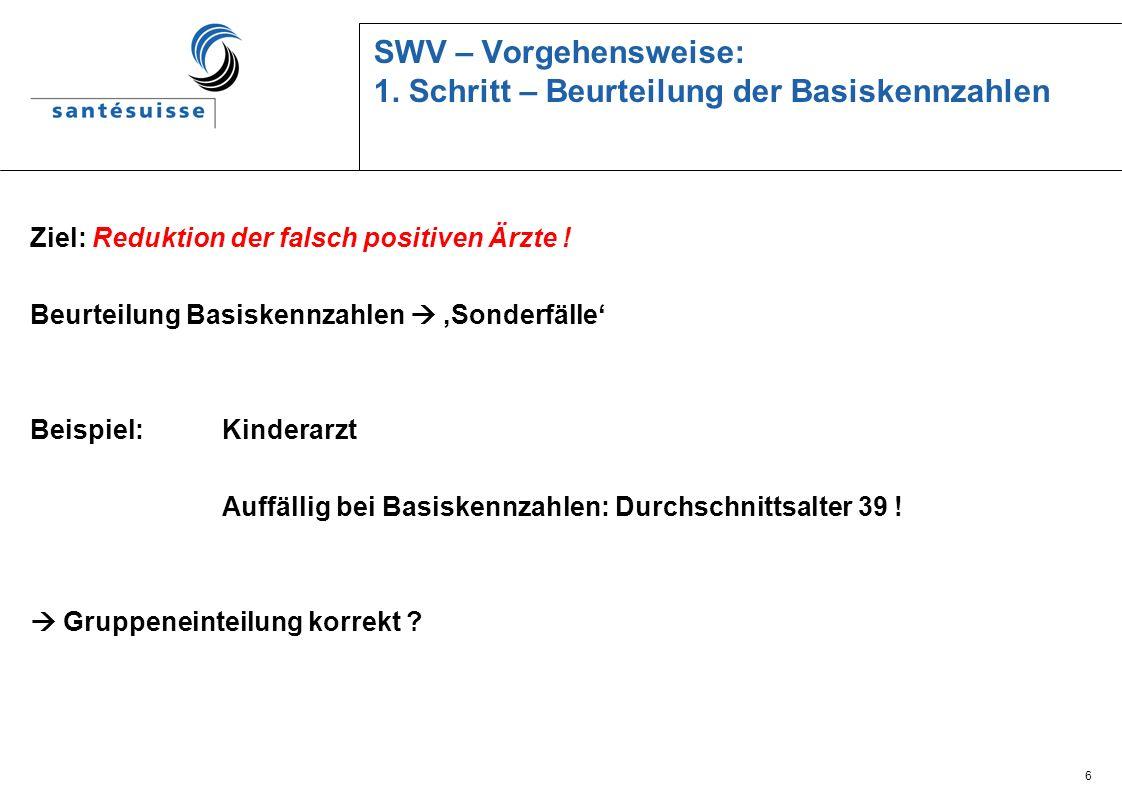 SWV – Vorgehensweise: 1. Schritt – Beurteilung der Basiskennzahlen