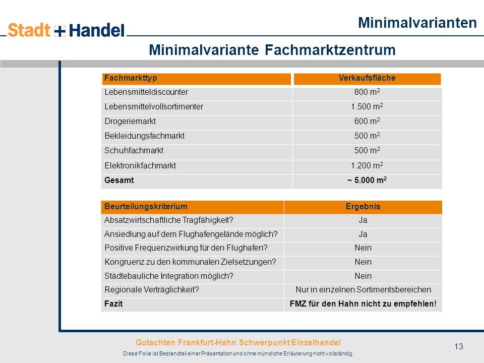Minimalvariante Fachmarktzentrum FMZ für den Hahn nicht zu empfehlen!