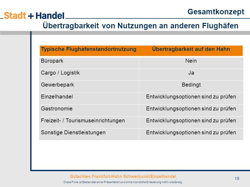 Gesamtkonzept Übertragbarkeit von Nutzungen an anderen Flughäfen