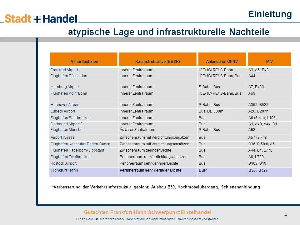 atypische Lage und infrastrukturelle Nachteile Raumstrukturtyp (BBSR)