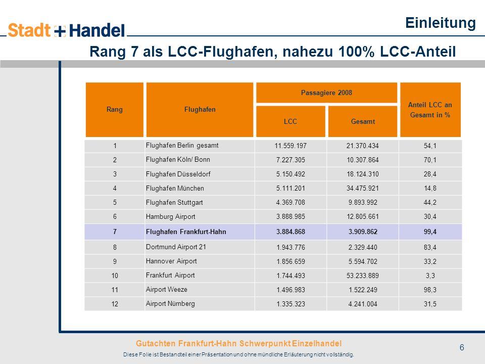 Rang 7 als LCC-Flughafen, nahezu 100% LCC-Anteil