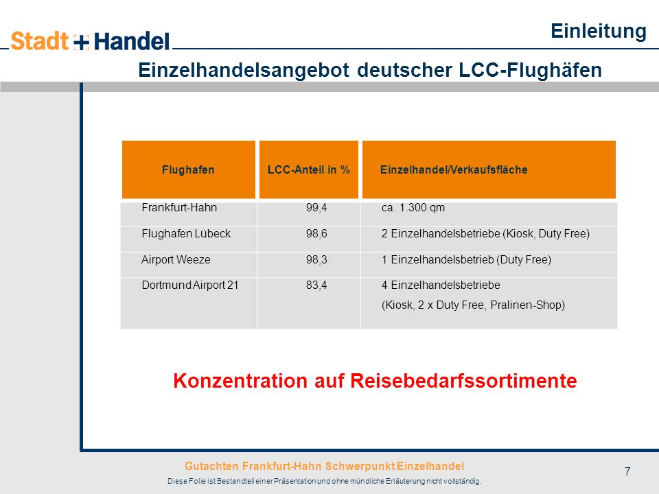Einzelhandelsangebot deutscher LCC-Flughäfen