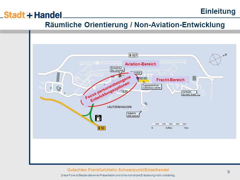 Räumliche Orientierung / Non-Aviation-Entwicklung