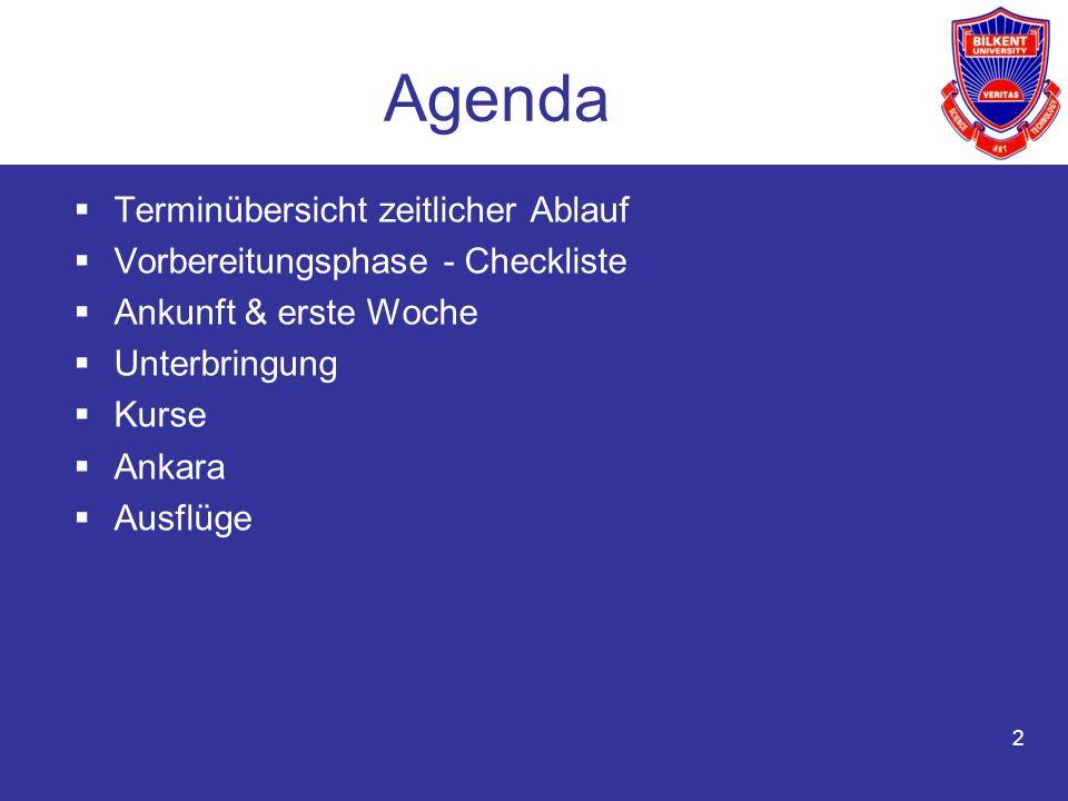 Agenda Terminübersicht zeitlicher Ablauf