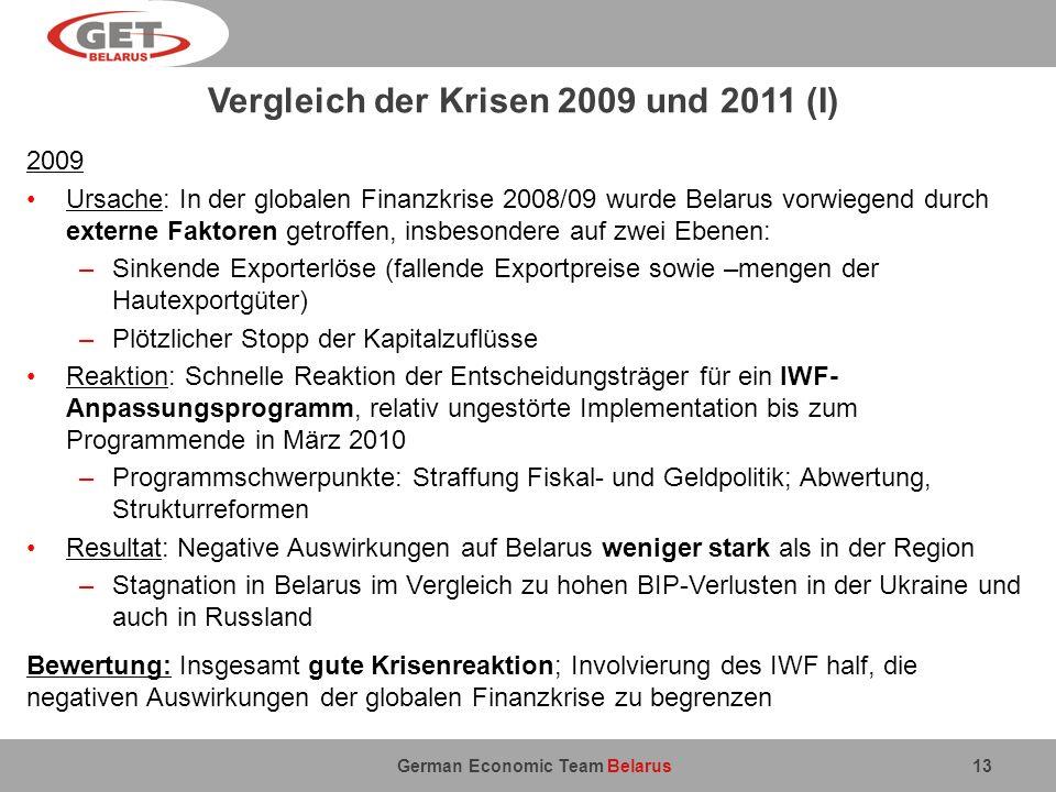 Vergleich der Krisen 2009 und 2011 (I)