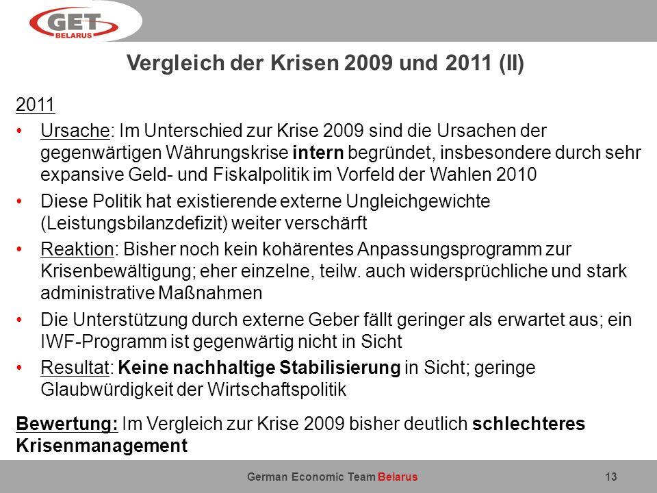 Vergleich der Krisen 2009 und 2011 (II)