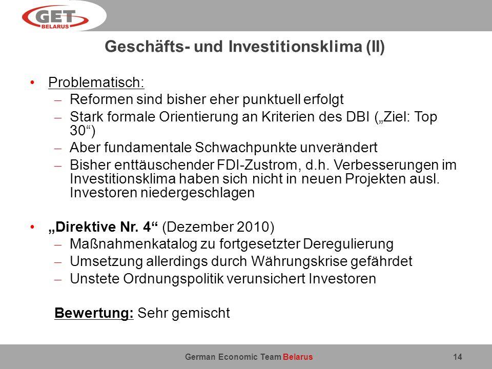 Geschäfts- und Investitionsklima (II)