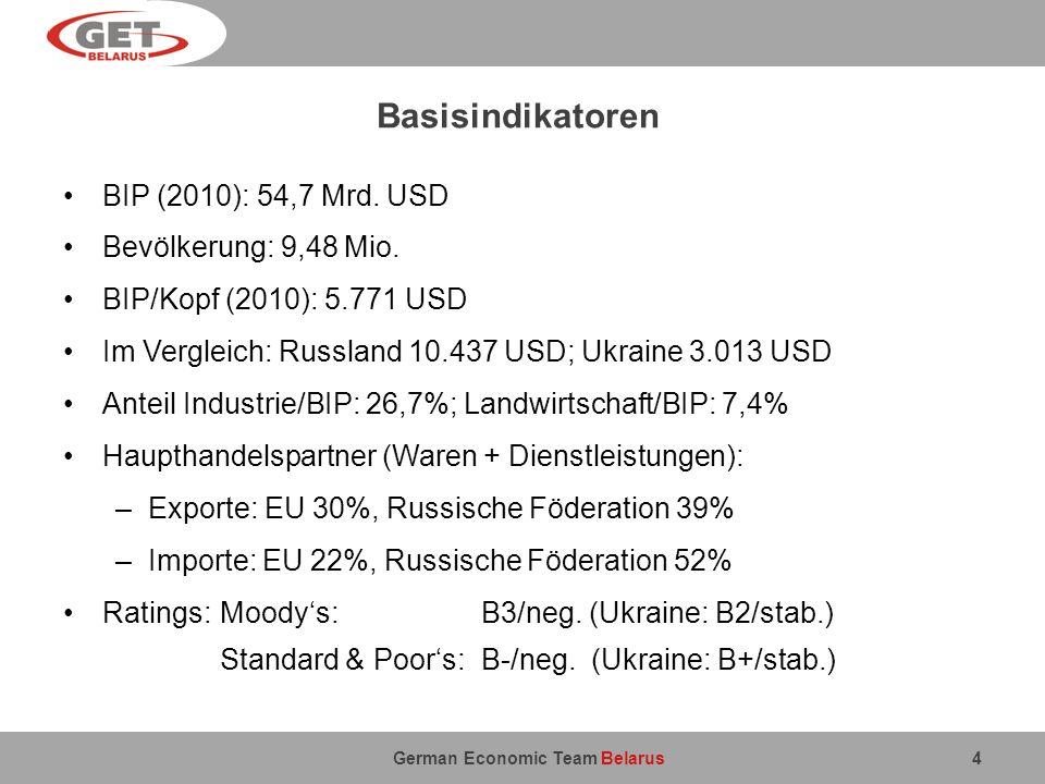 Basisindikatoren BIP (2010): 54,7 Mrd. USD Bevölkerung: 9,48 Mio.