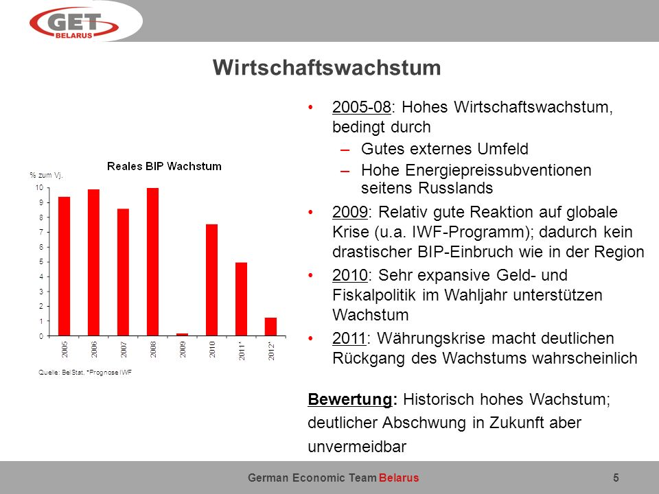 Wirtschaftswachstum 2005-08: Hohes Wirtschaftswachstum, bedingt durch