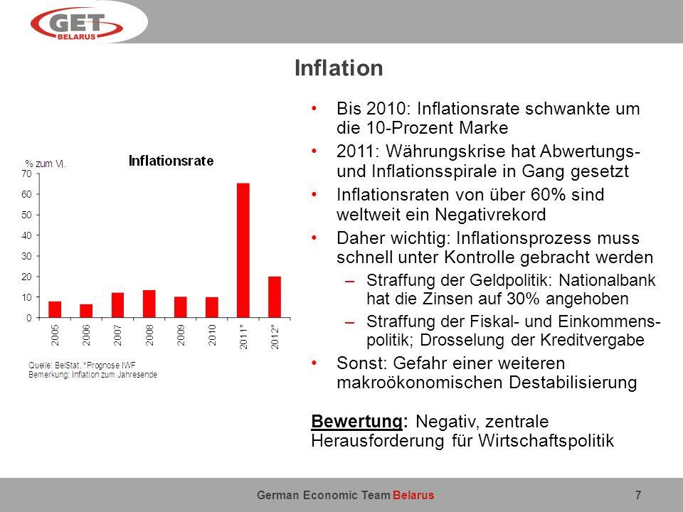 Inflation Bis 2010: Inflationsrate schwankte um die 10-Prozent Marke