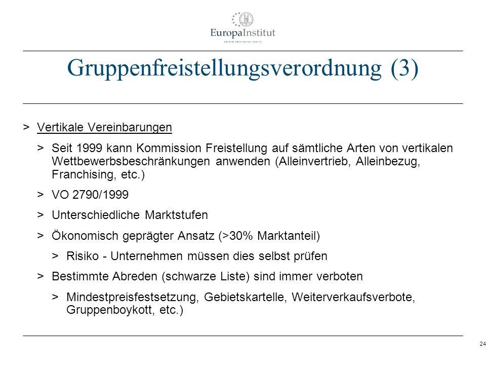 Gruppenfreistellungsverordnung (3)