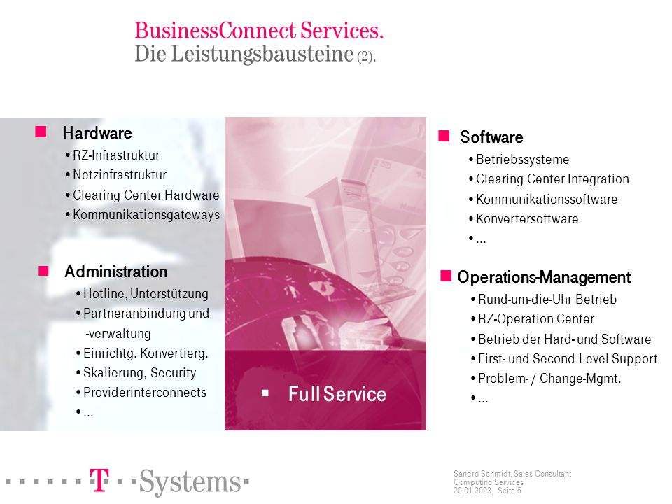 BusinessConnect Services. Die Leistungsbausteine (2).