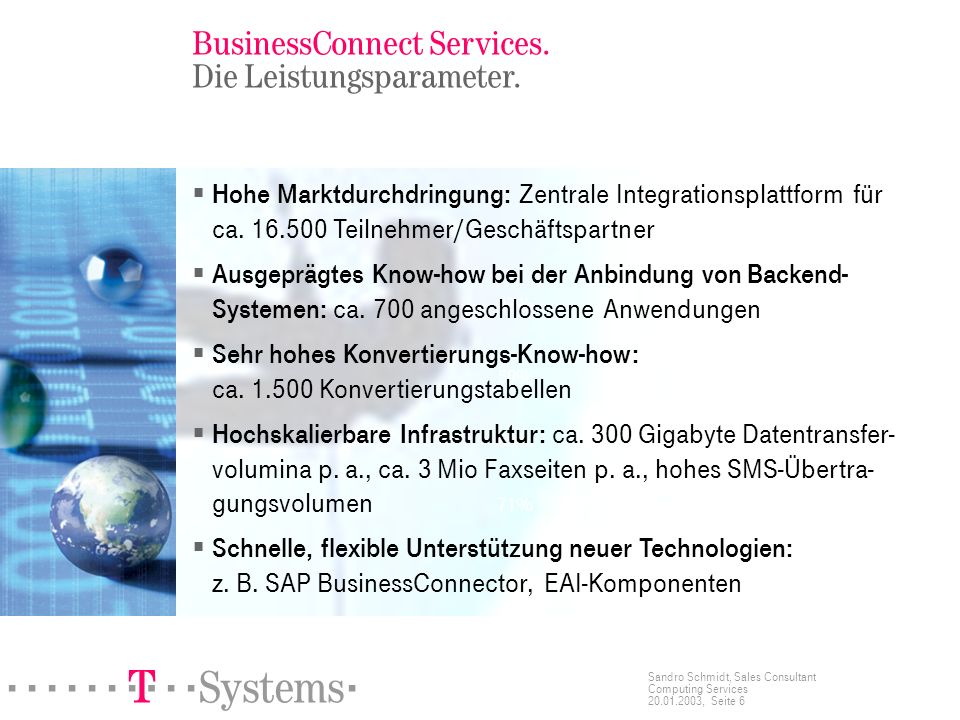 BusinessConnect Services. Die Leistungsparameter.