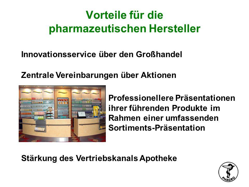 Vorteile für die pharmazeutischen Hersteller