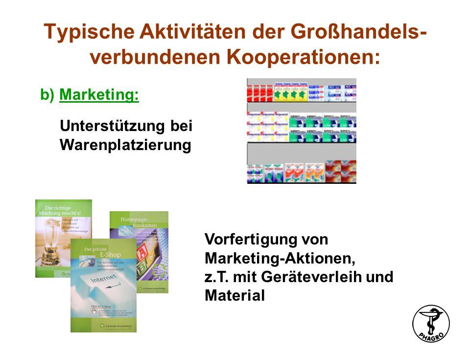 Typische Aktivitäten der Großhandels-verbundenen Kooperationen: