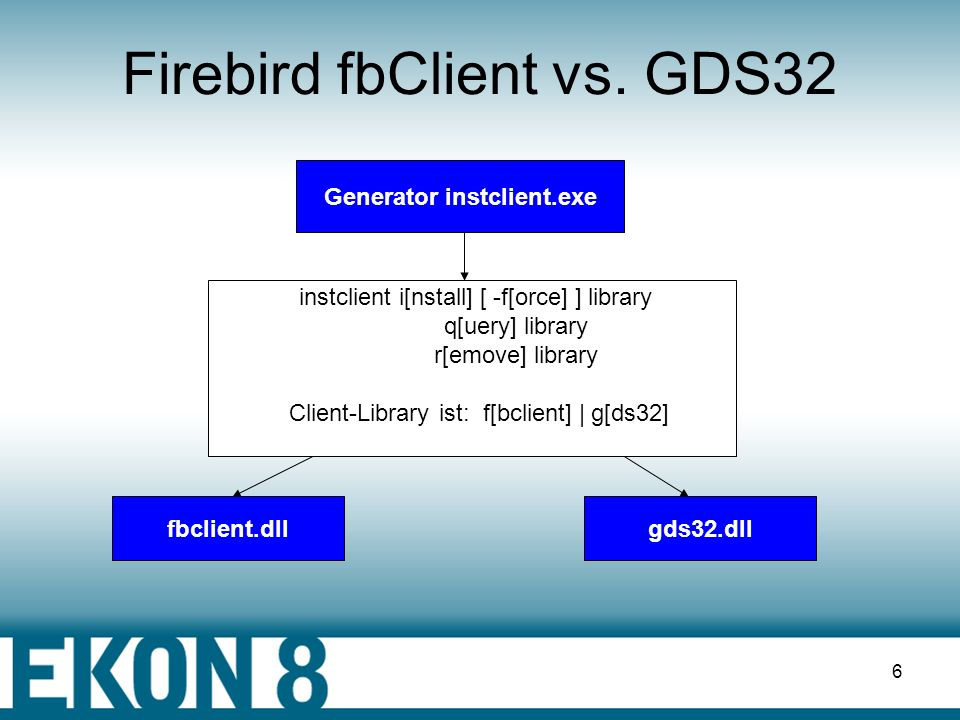 Firebird fbClient vs. GDS32