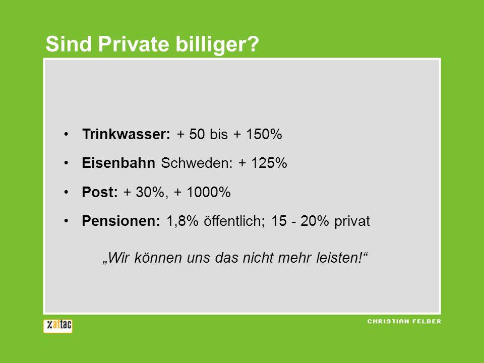 Sind Private billiger Trinkwasser: + 50 bis + 150%