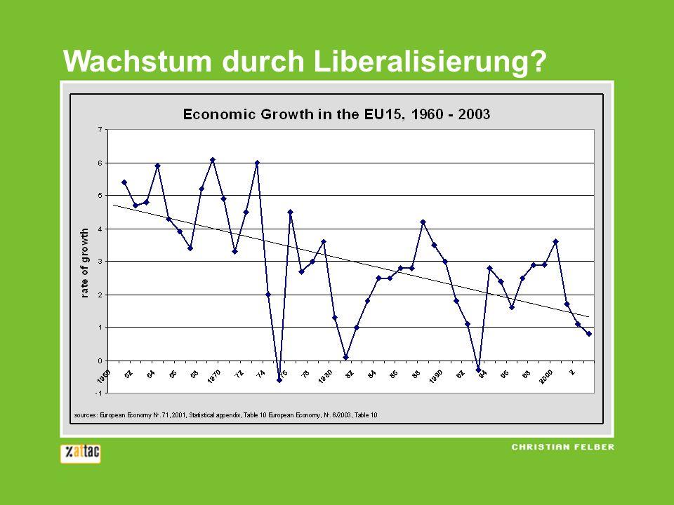 Wachstum durch Liberalisierung