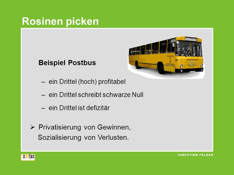 Rosinen picken Beispiel Postbus Privatisierung von Gewinnen,