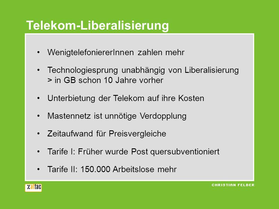 Telekom-Liberalisierung