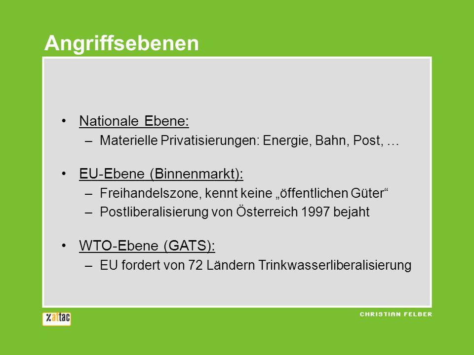 Angriffsebenen Nationale Ebene: EU-Ebene (Binnenmarkt):