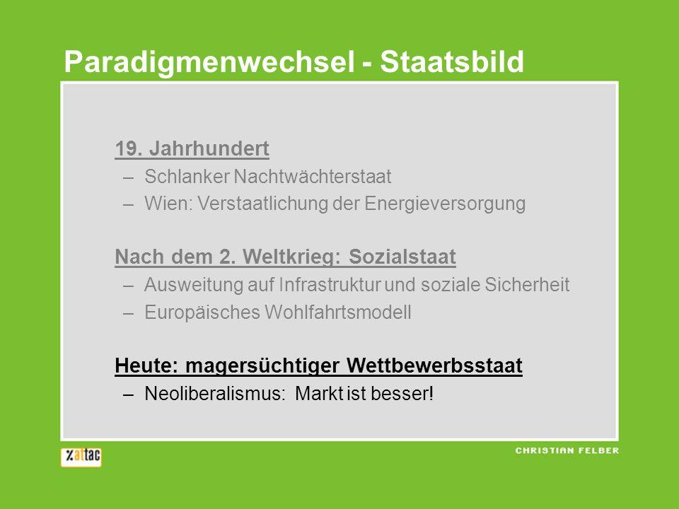 Paradigmenwechsel - Staatsbild
