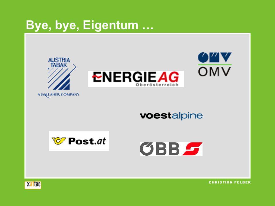 Bye, bye, Eigentum …