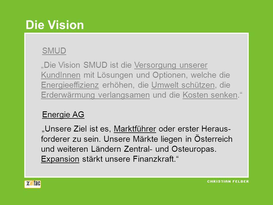 Die Vision SMUD Energie AG