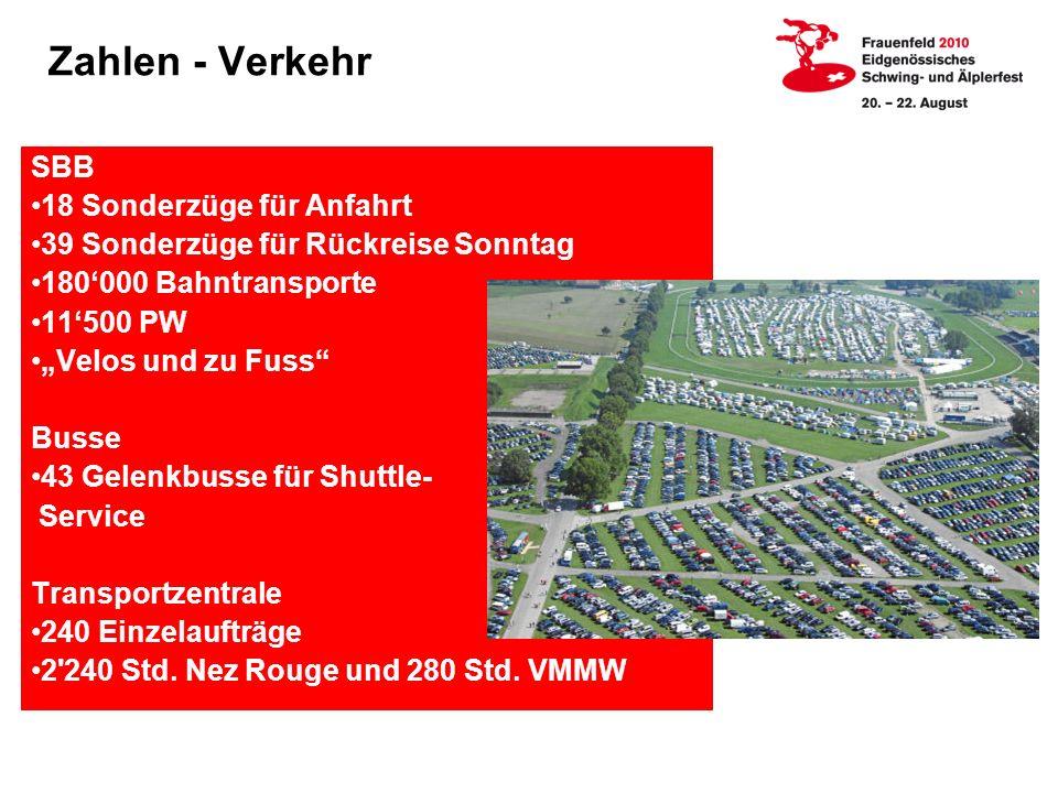 Zahlen - Verkehr SBB 18 Sonderzüge für Anfahrt