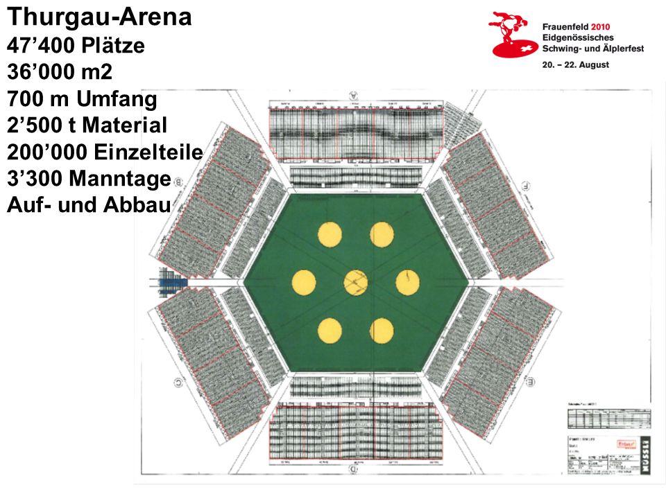 Thurgau-Arena 47'400 Plätze