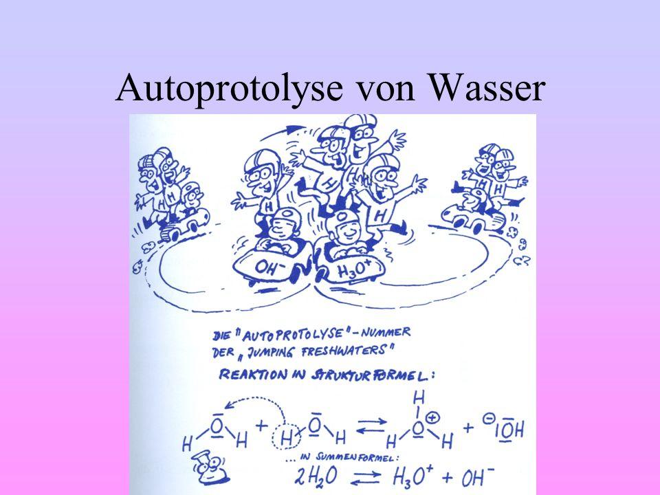 Autoprotolyse von Wasser