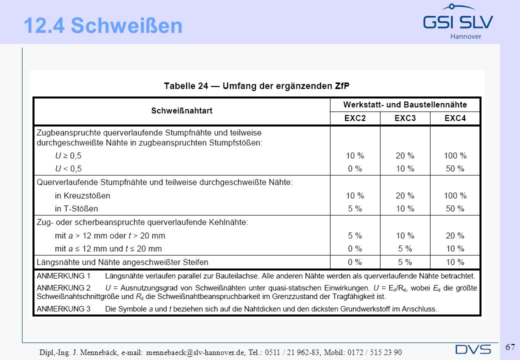 12.4 Schweißen Dipl,-Ing. J.