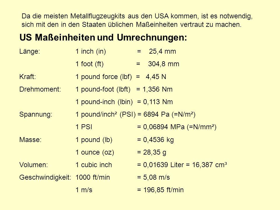US Maßeinheiten und Umrechnungen:
