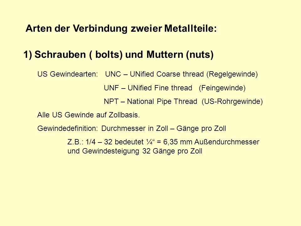 Arten der Verbindung zweier Metallteile: