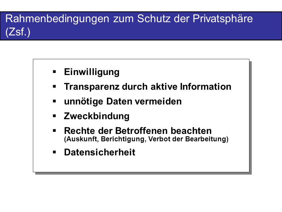 Rahmenbedingungen zum Schutz der Privatsphäre (Zsf.)