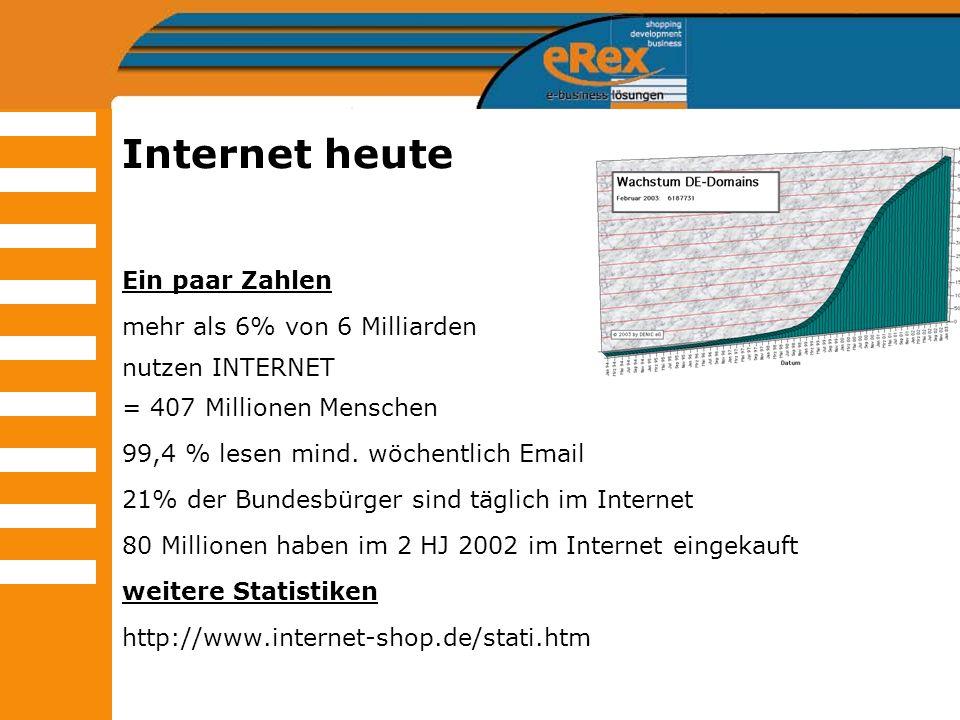 Internet heute Ein paar Zahlen