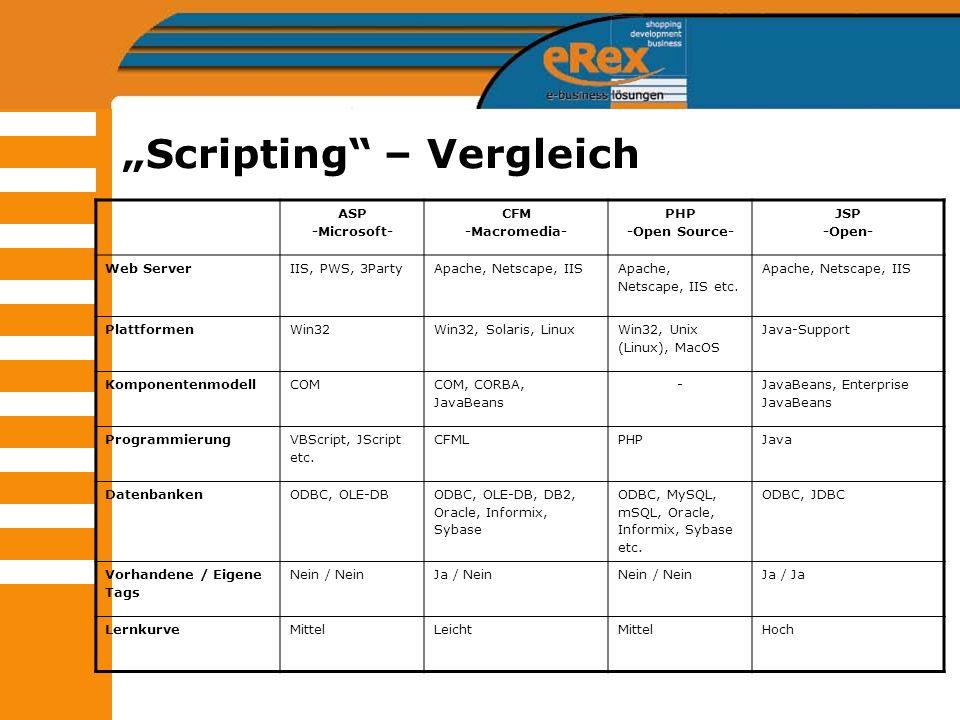 """""""Scripting – Vergleich"""