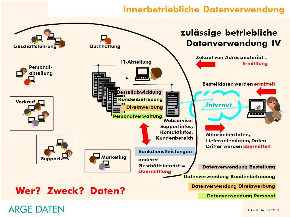    Wer Zweck Daten ARGE DATEN innerbetriebliche Datenverwendung