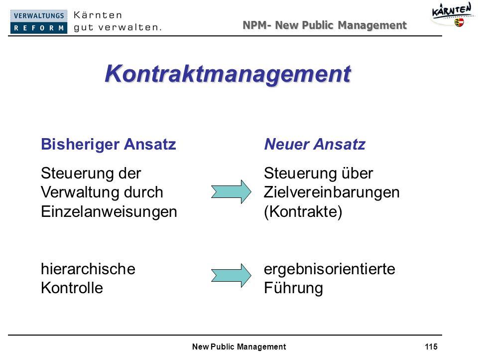 Kontraktmanagement Bisheriger Ansatz