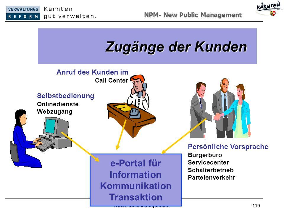 Zugänge der Kunden e-Portal für Information Kommunikation Transaktion