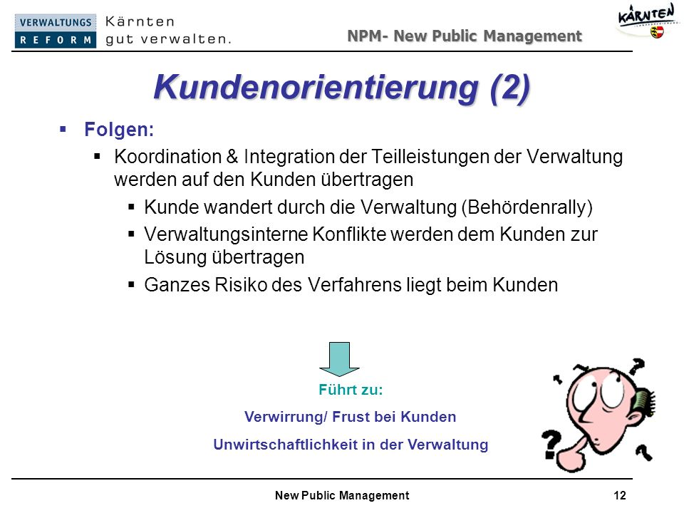 Kundenorientierung (2)