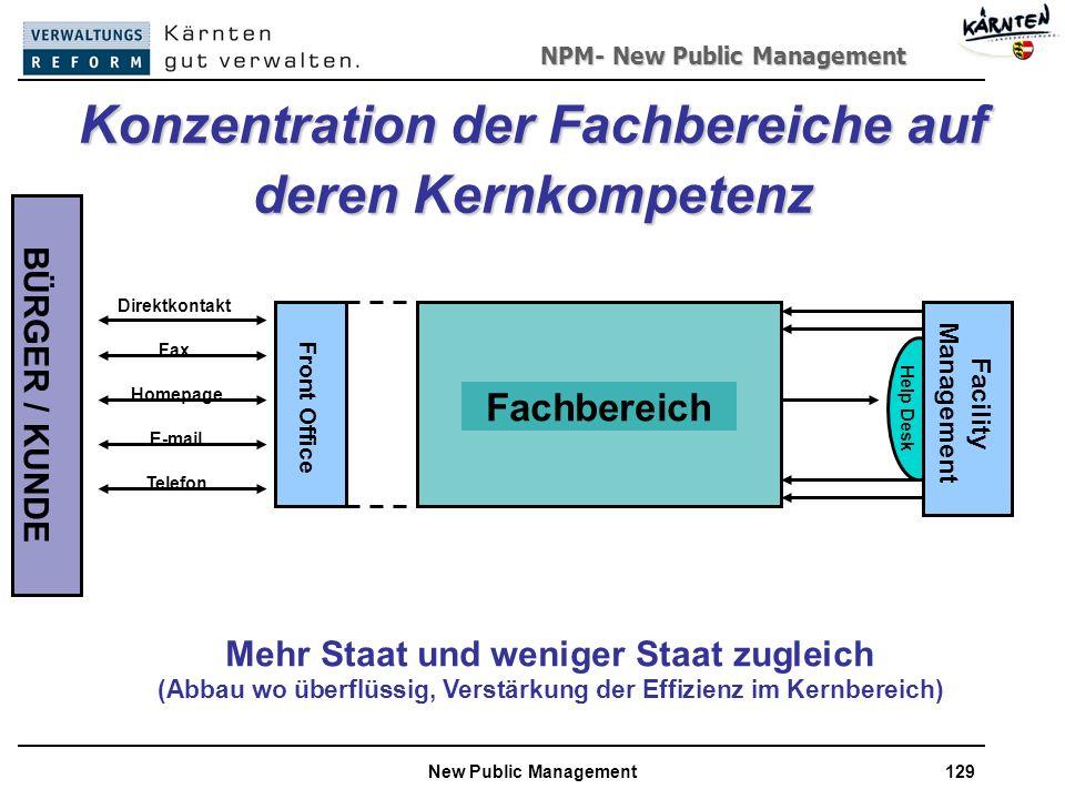 Konzentration der Fachbereiche auf deren Kernkompetenz