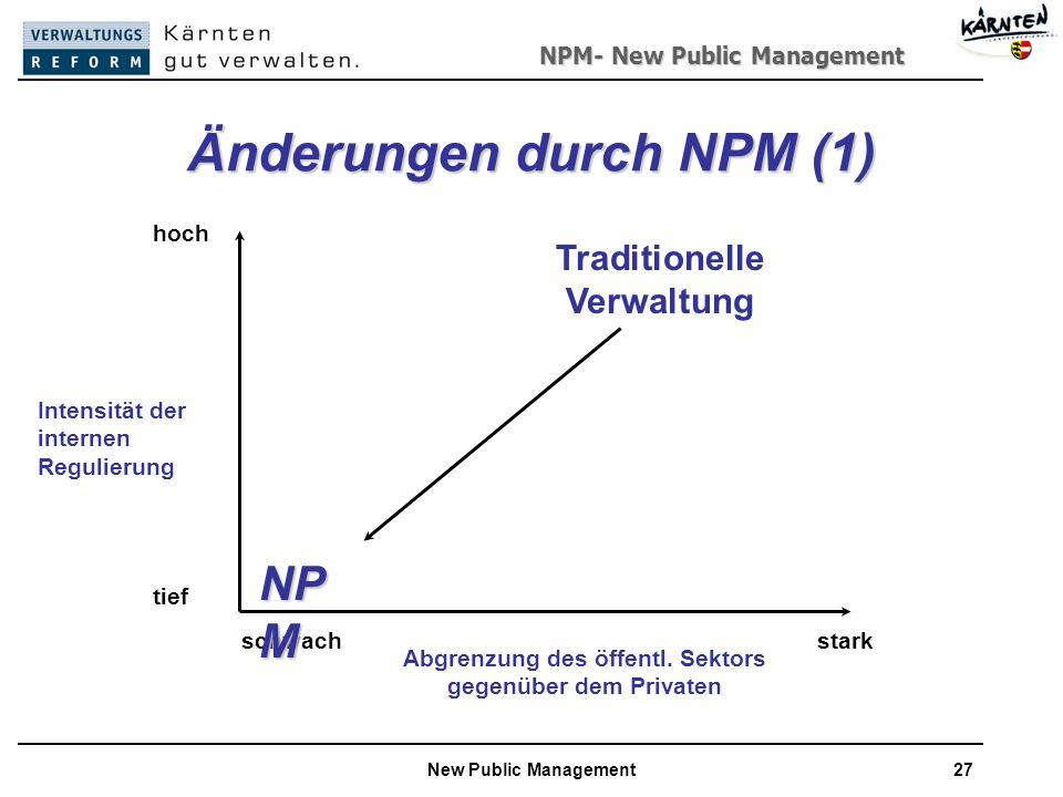 Änderungen durch NPM (1)