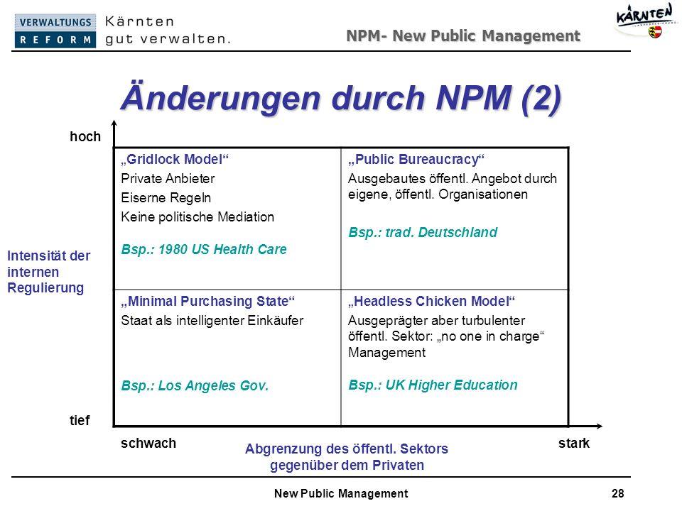 Änderungen durch NPM (2)