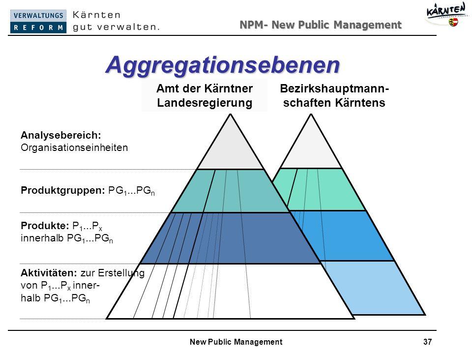 Amt der Kärntner Landesregierung Bezirkshauptmann-schaften Kärntens