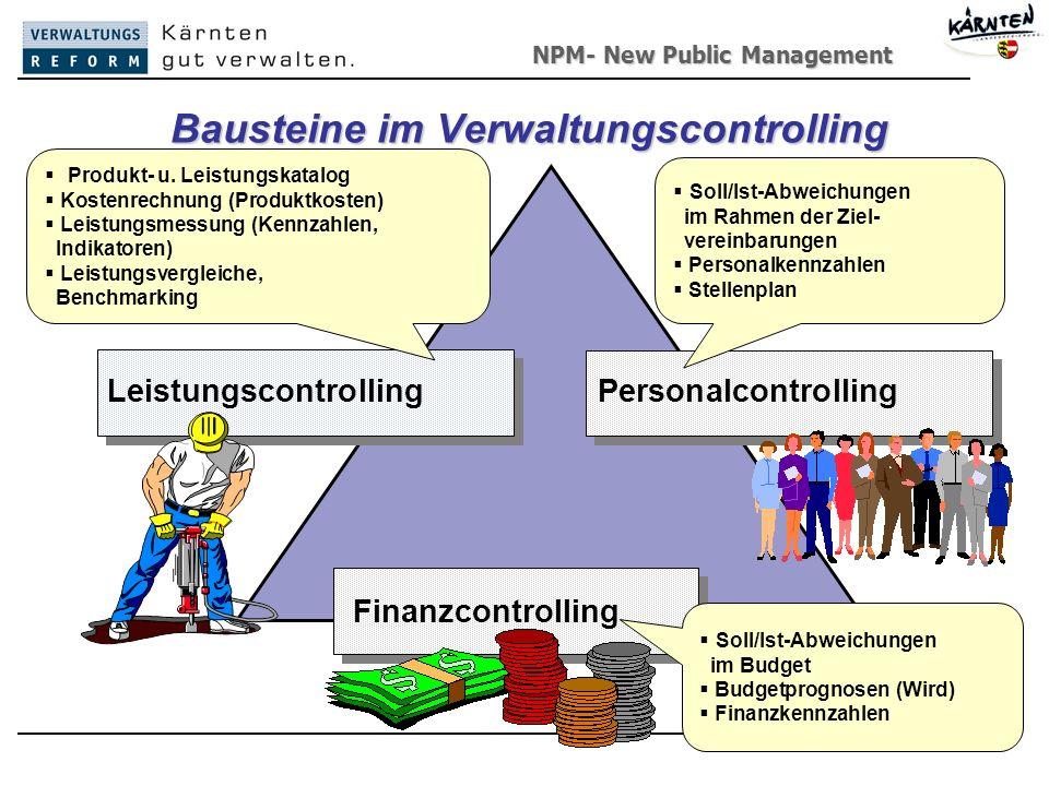 Bausteine im Verwaltungscontrolling