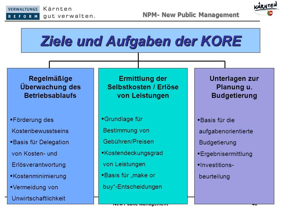 Ziele und Aufgaben der KORE