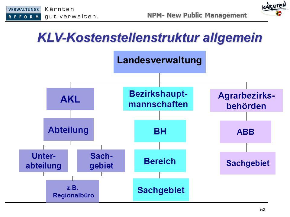 KLV-Kostenstellenstruktur allgemein Agrarbezirks-behörden