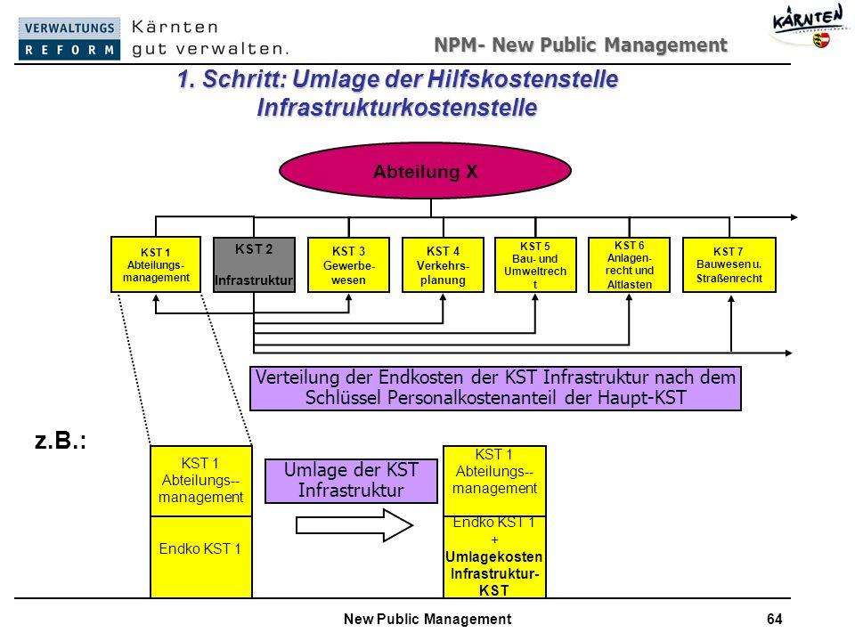 1. Schritt: Umlage der Hilfskostenstelle Infrastrukturkostenstelle