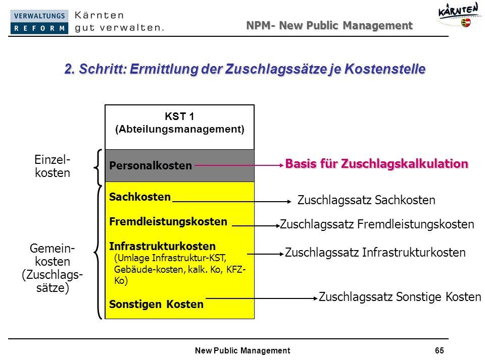 2. Schritt: Ermittlung der Zuschlagssätze je Kostenstelle